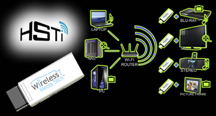 HSTi Wireless Media Stick Device
