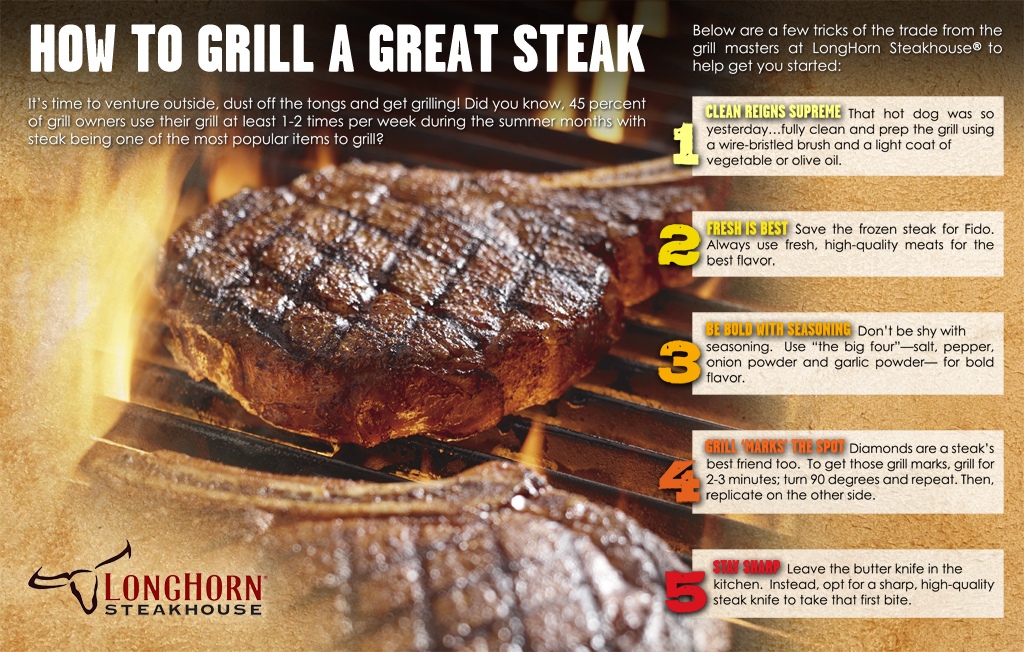 LongHorn Steakhouse Grilling Tipsheet