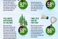 TruGreen LiveLifeOutside Infographic