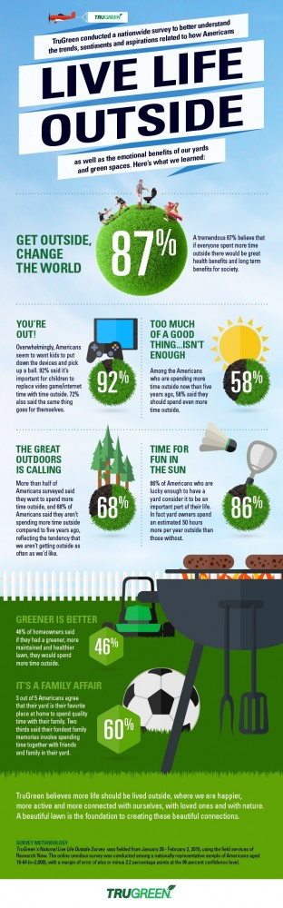 TruGreen LiveLifeOutside Infographic